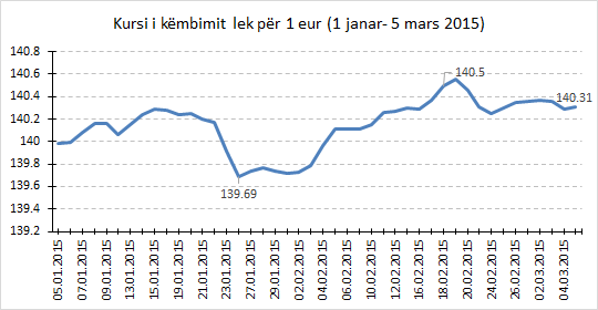 MONITOR_KURSI_EURO