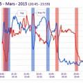 Monitor_Telemtrix_Audienca_5_Mars_pr