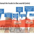sulmet terroriste-turizem