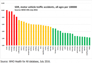 aksidentet me mjetet motorike