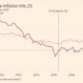 grafik i inflacionit