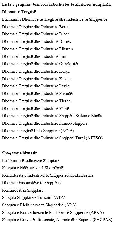 lista e grupimeve te biznesit