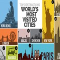 top visited cities_slide