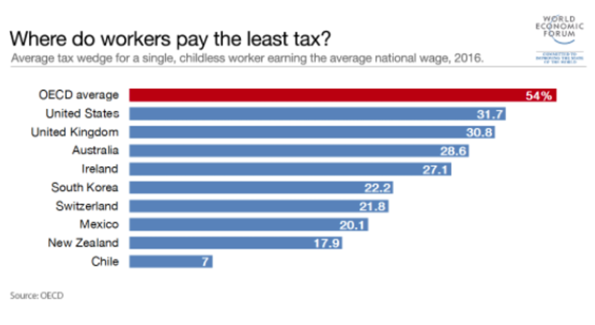 vendet qe paguajne me pak