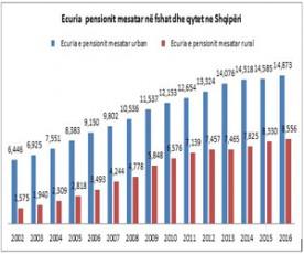 monitor_pensioni_slide