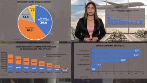 Tendenca e emigracionit: Familjarisht drejt Europës - thumbnail